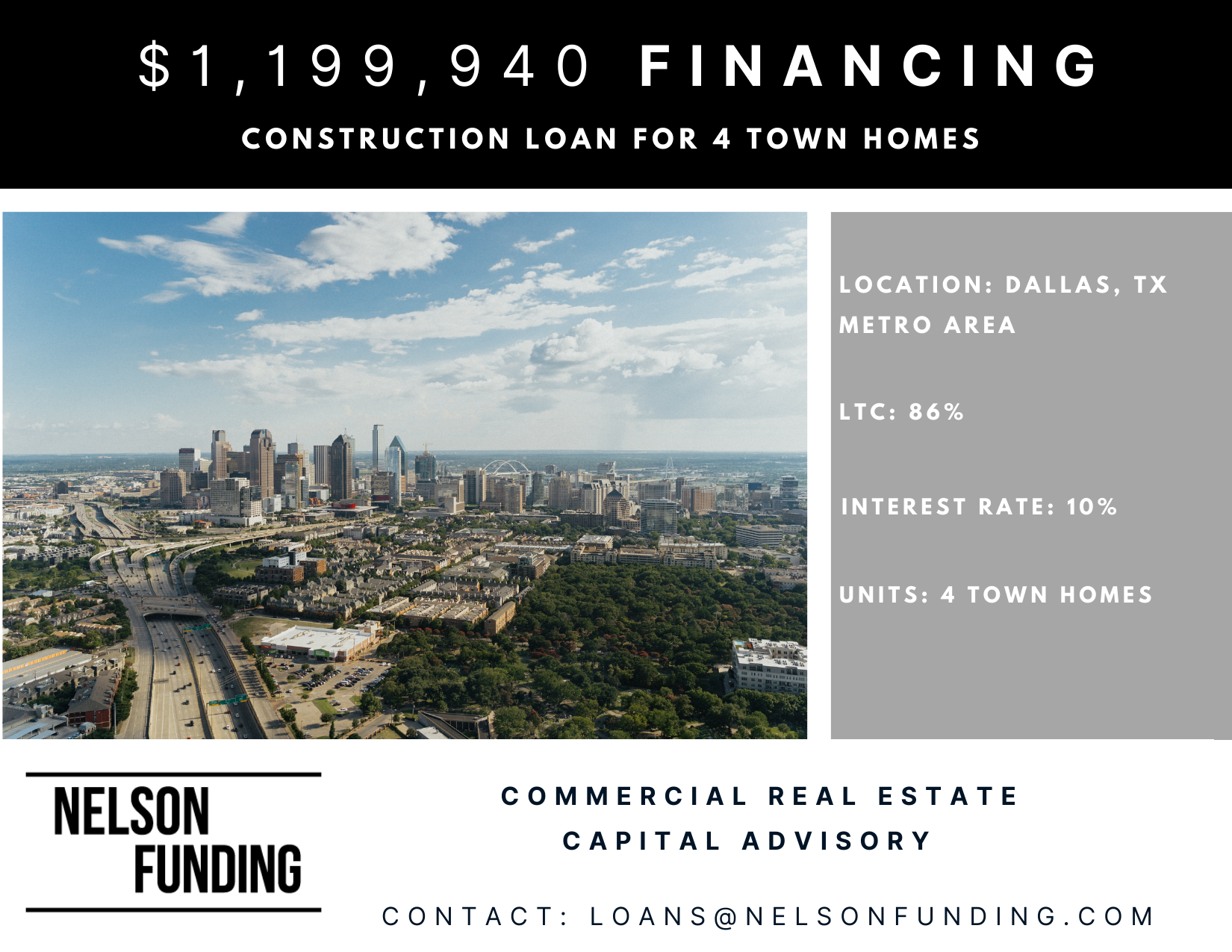 Closes Dallas Construction Loan